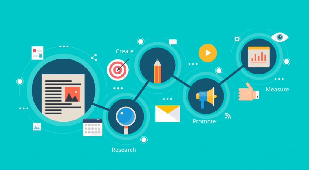 Ligne éditoriale et réseaux sociaux